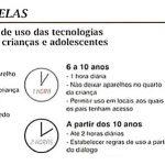 Tempo de uso de tela aumenta a MIOPIA entre os pequenos